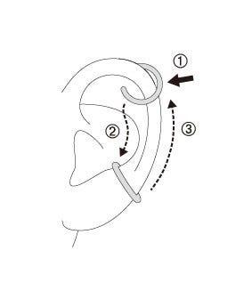 イヤーカフの着脱方法の図
